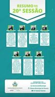 Confira o resumo da 20ª Sessão Ordinária dos trabalhos legislativos de 2021