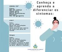 COVID-19, H1N1, DENGUE - APRENDA A DIFERENCIAR OS SINTOMAS
